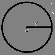 Площади фигур. Площадь круга.
