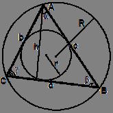 Площади фигур. Площадь треугольника.