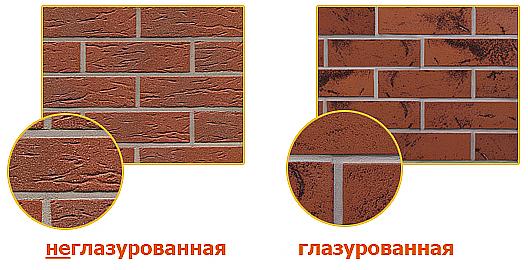 Глазурованная керамическая плитка. Неглазурованная плитка