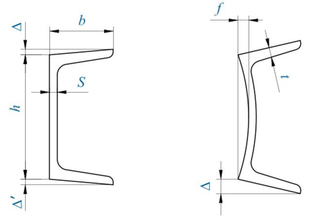 Швеллер размеры таблица швеллеров